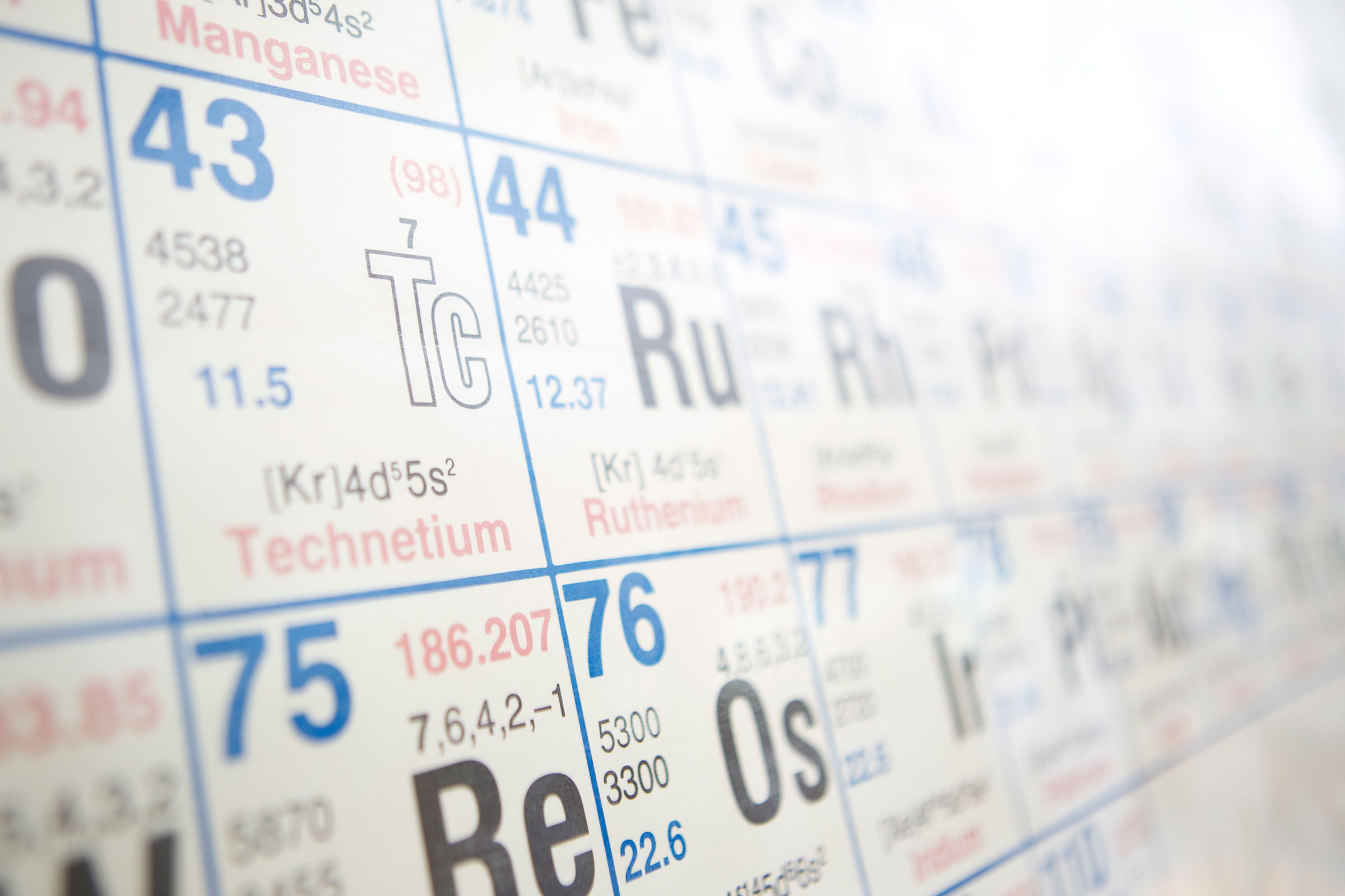 periodic table close up